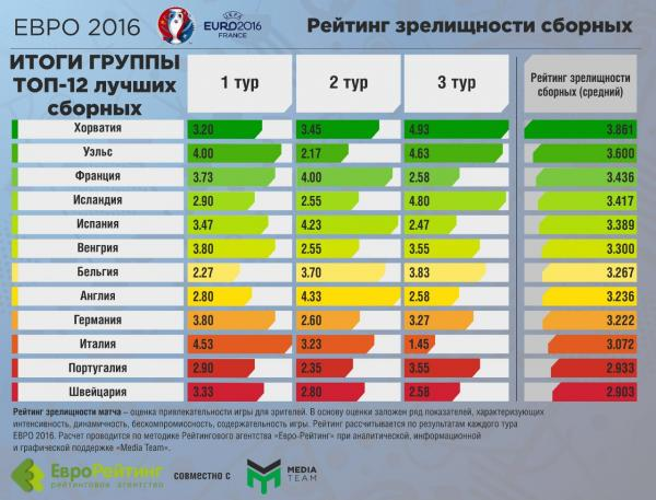 Эксперты раскритиковали украинскую национальную футбольную сборную (ФОТО)