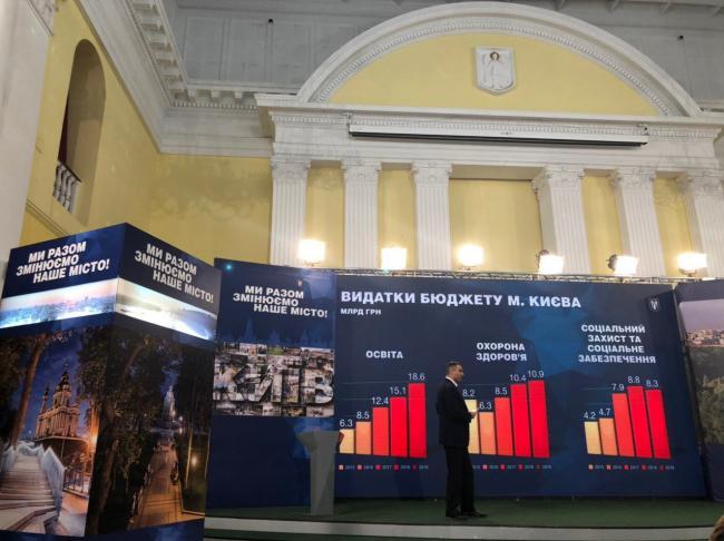 """Кличко потроллил """"государство в смартфоне"""" Зеленского"""