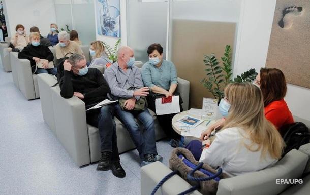 Прирост COVID в Украине снижается три дня подряд